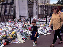 Mourners at Buckingham Palace