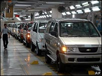 GM manufacturing plant in India