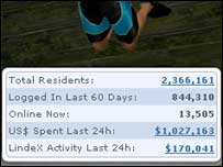 Screengrab of Second Life homepage, Linden Lab