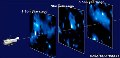 Hubble's map of dark matter (Nasa/Esa/R.Massey)