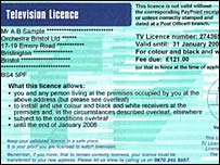 A British TV licence