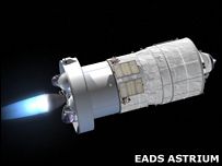 Upper stage boost of ATV (Astrium)