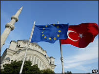Flags of Turkey and the EU in front of Istanbul mosque, Turkey, October 2005