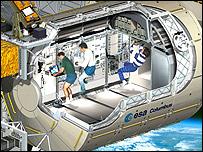 Columbus space lab - Esa picture