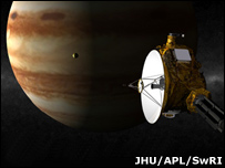 New Horizons at Jupiter (Nasa)
