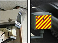 Security and speed cameras