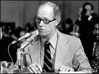 Howard Hunt at the Senate Watergate Committee in 1973