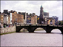 Dublin and the River Liffey