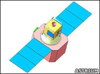 Astrium Phobos orbiter with lander (EADS-Astrium)