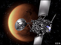Impression of Mars and Rosetta  Image: Nasa