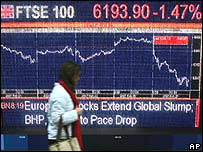 TV screens showing stock market declines
