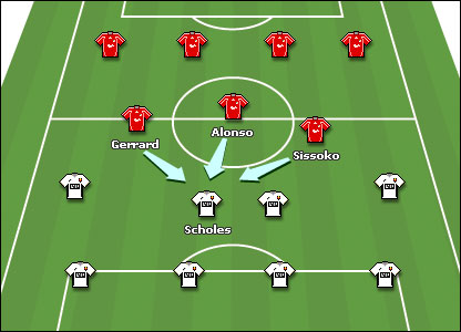 Image Result For Vivo Manchester City Vs Liverpool En Vivo Goals Video