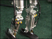 Hydraulic legs of robot