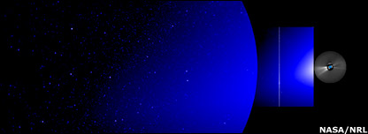 The complete view from the Sun to the orbit of Earth taken by Stereo