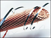 Copper wire and HTS wire (copyright American Superconductor)