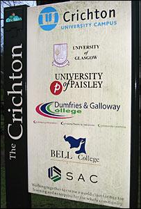 Crichton signpost