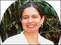 Rina Cáceres