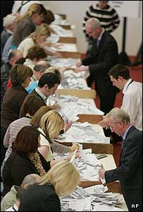 Counting of votes