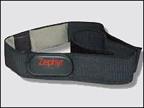 Zephyr bioharness