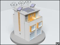 Possible zero-carbon home