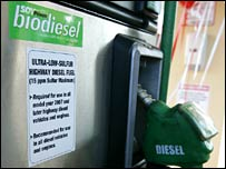 ООН: биотопливо может навредить экологии