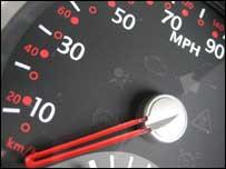 Speedometer, BBC