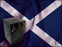 Ballot box with Saltire in the background