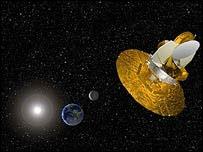 Зонд НАСА WMap