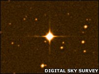 Gliese 581 (Digital Sky Survey)