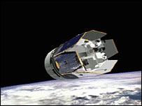 Satélite AIM   Imagen: NASA