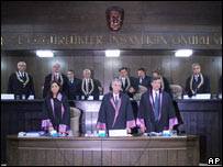 Court in Turkey