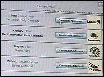 vote screen