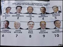 A poster with the 10 declared Republican presidential hopefuls