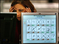 Ballots on screen