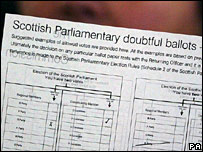 Ballot paper - generic