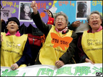Former South Korean comfort women