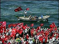 Rally in Izmir