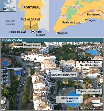 Plan of Praia da Luz