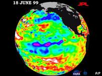 Фотография со спутника НАСА Земли, показывающая течения в Тихом океане