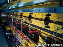 Undulator magnet system (DESY/Hamburg)
