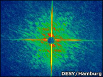 Diffraction image of a nanostructure (DESY/Hamburg)