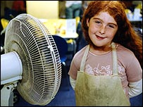 Girl next to fan