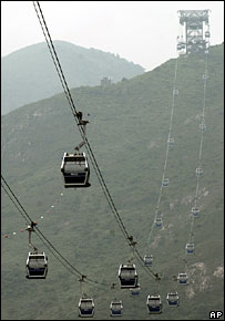 The cable car on Lantau island