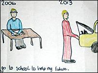 A drawing of a boy at a desk in 2006 and as a car mechanic in 2013