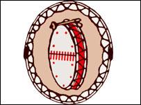Emblema de la Autoridad Regional Cree