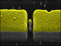 Nanopillar