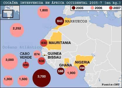 Cocaína incautada en África Occidental