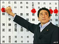 Shinzo Abe puts a paper rose on the name of a LDP candidate who won a seat in the elections