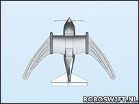 RoboSwift design (RoboSwift.nl)