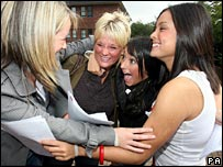 Group of students celebrating exam results